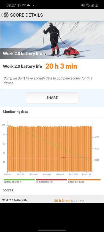 Samsung Galaxy M51 - обзор смартфона с аккумулятором 7000 мА•ч
