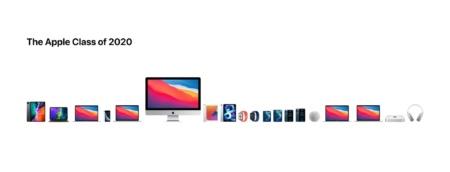Все 19 устройств, которые Apple выпустила в 2020 году. В одной картинке