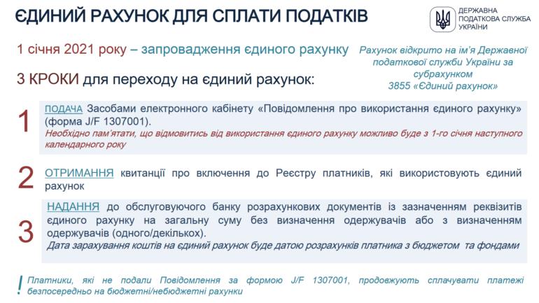 Налоговая: За три недели с момента внедрения единого счета к нему подключилось 1007 налогоплательщиков, которые оплатили 2,9 млн грн налогов