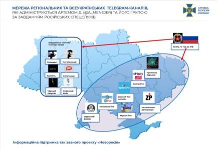 СБУ виявила масштабну мережу регіональних тавсеукраїнських Telegram-каналів, які на замовлення російських спецслужб дестабілізували ситуацію в Україні