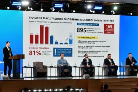 Офіційно: «Укравтодор» звернувся до КМДА щодо передачі на баланс Подільсько-Воскресенського мосту для прискорення його будівництва