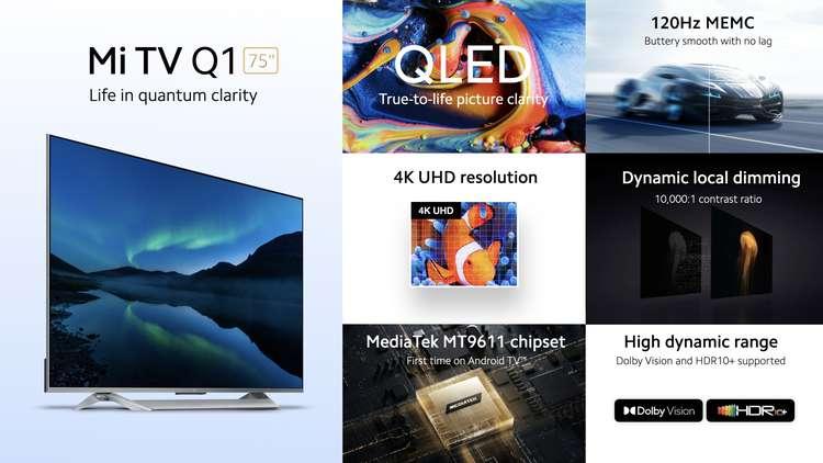 Xiaomi представила в Европе 75-дюймовый QLED 4K телевизор — FALD на 192 зоны, 120 Гц и HDMI 2.1 по сниженной цене 999 евро