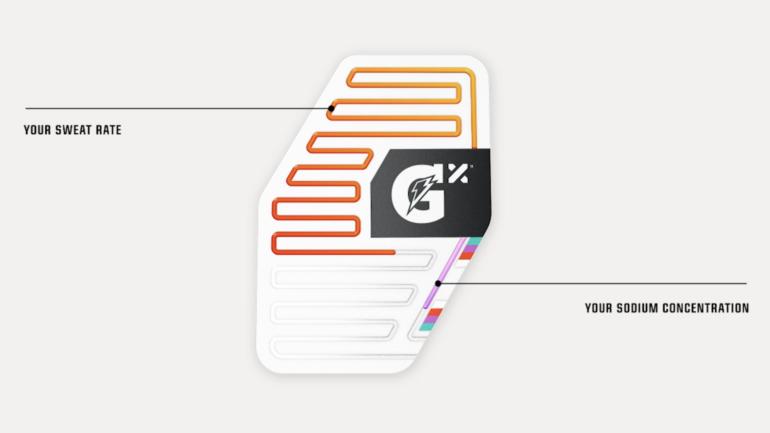 Gatorade представила патч для измерения потоотделения и уровня гидратации
