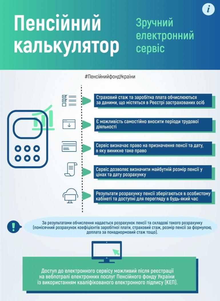 """Пенсійний фонд України вирішив нагадати про онлайн-сервіс """"Пенсійний калькулятор"""" (за рік ним скористалися менше 400 тис. осіб)"""