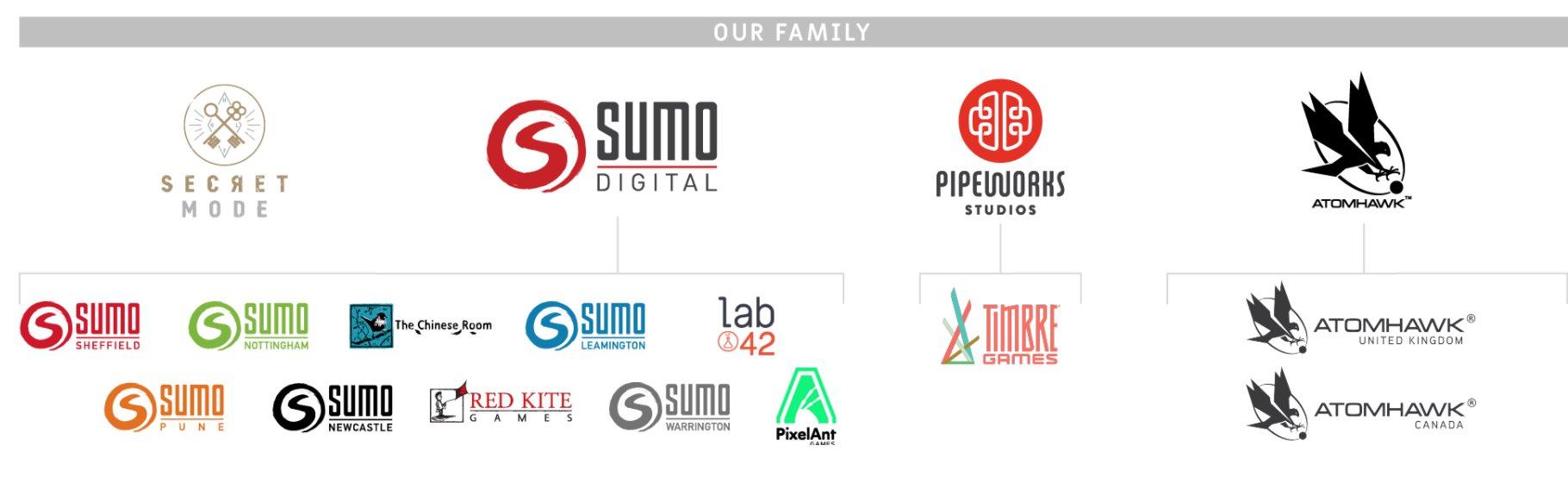 Tencent покупает британскую игровую студию Sumo за 1,27 миллиарда долларов